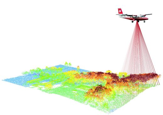 Illustration of a survey by airborne LiDAR