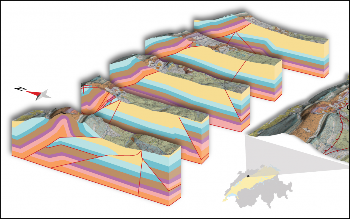 Geological model of the Balsthal region