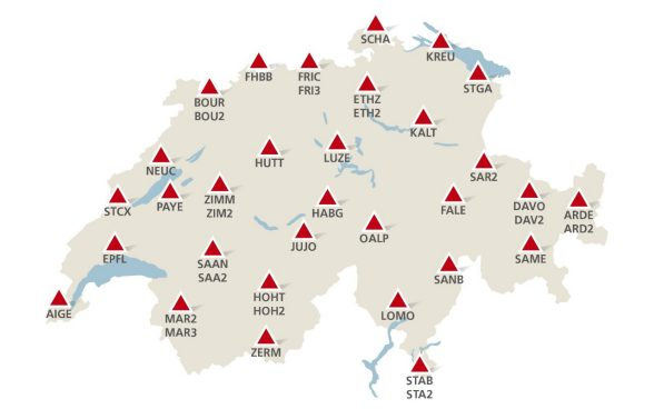 Automatic permanent network of Switzerland